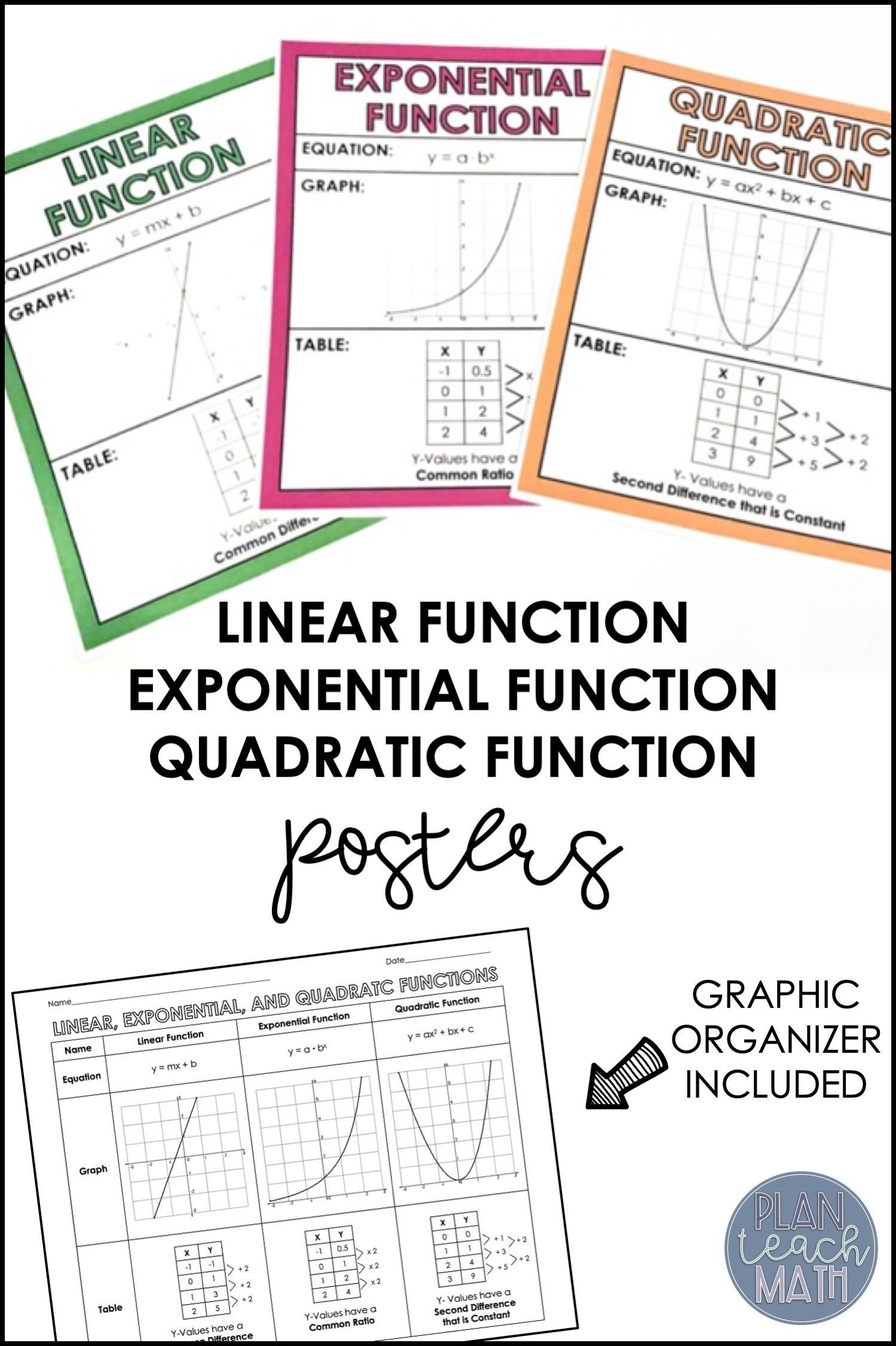 Parent Function Worksheet Answers Pare Linear Functions Exponential Functions and