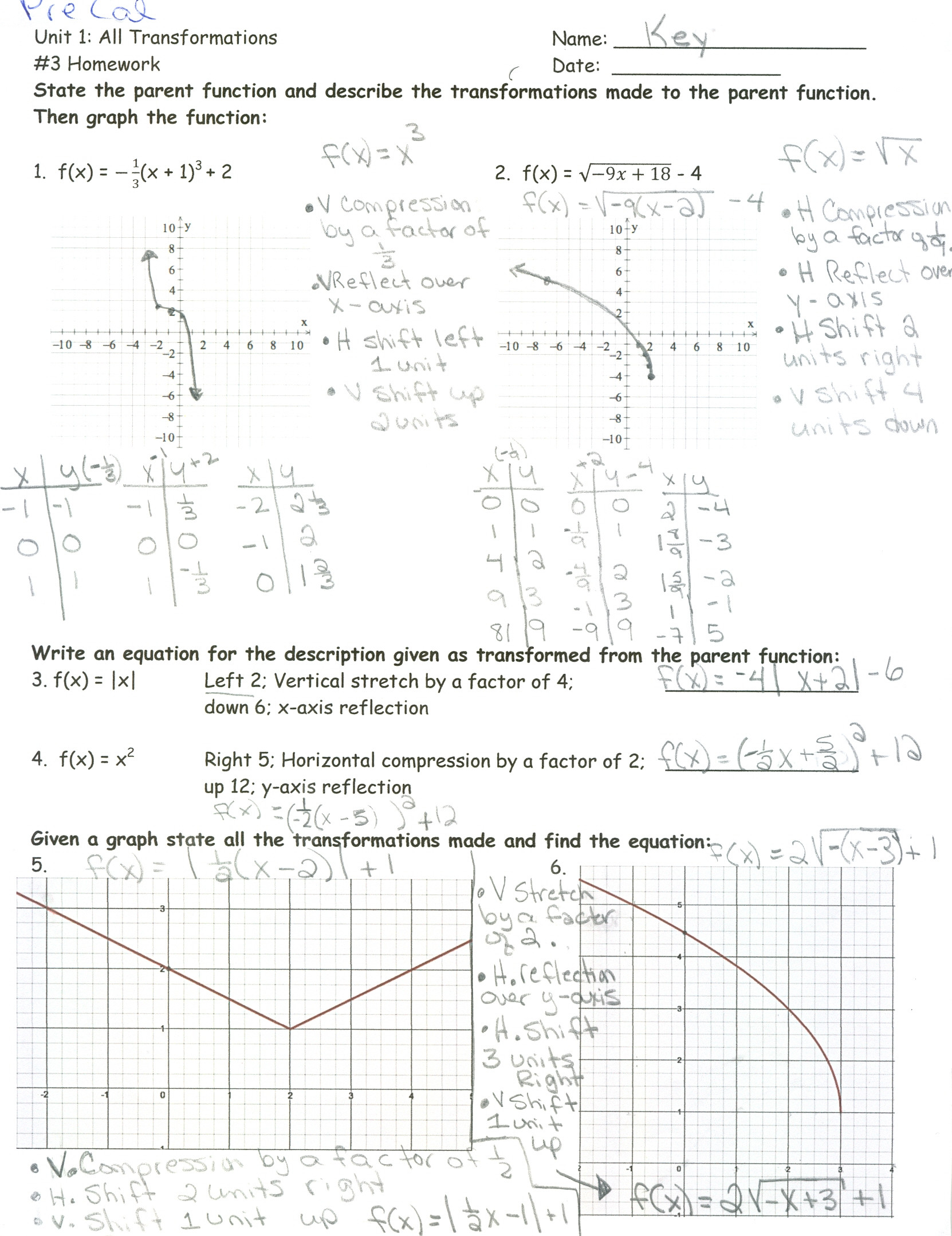Parent Function Worksheet Answers Transformations Functions Worksheet Answers Nidecmege