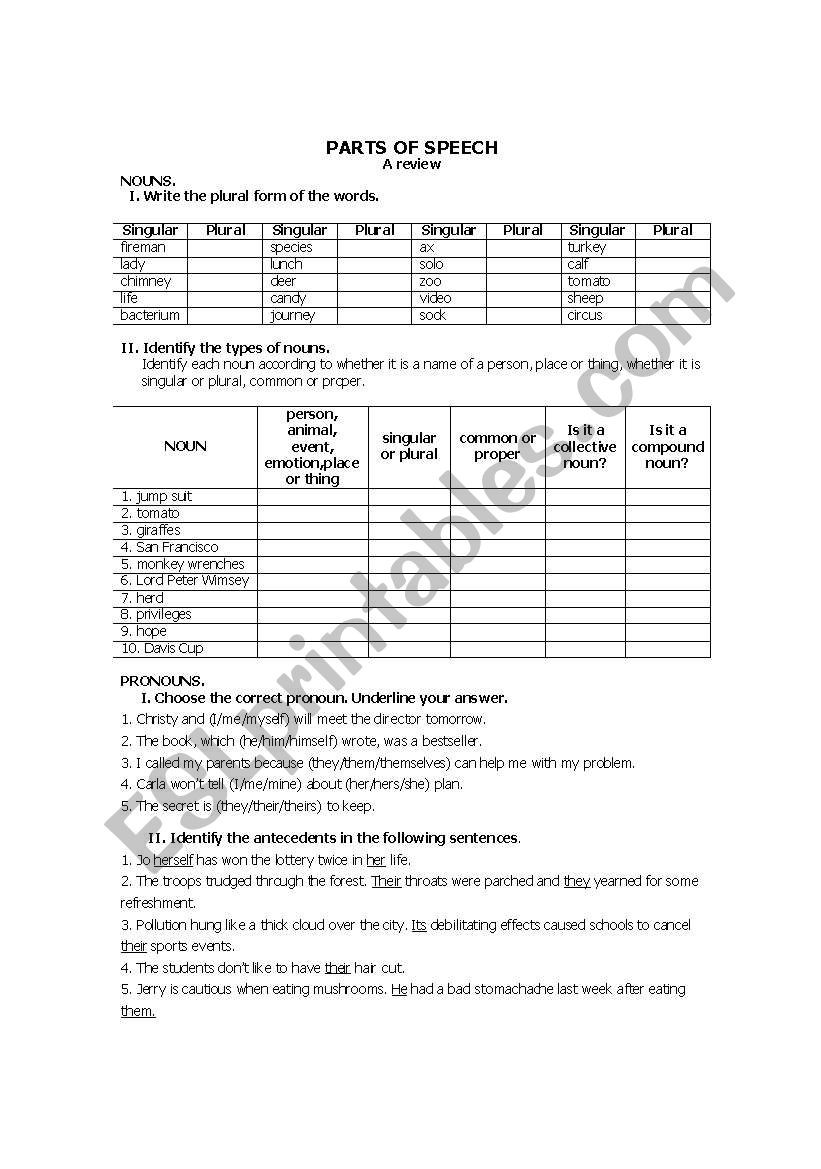 Parts Of Speech Review Worksheet English Worksheets Parts Of Speech Review