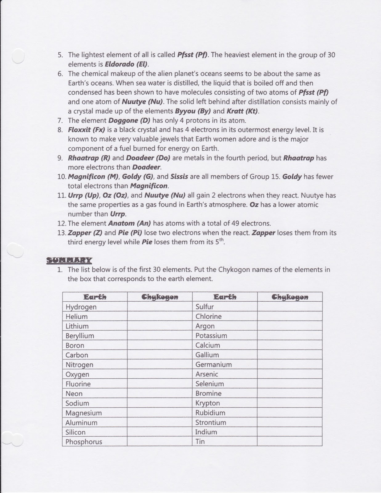Periodic Table Puzzle Worksheet Answers Alien Worksheet