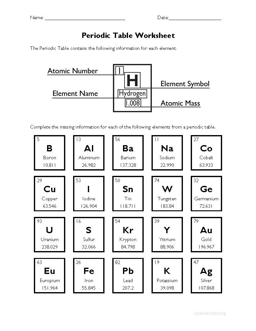 Periodic Table Puzzle Worksheet Answers Answer Key for the Periodic Table Worksheet