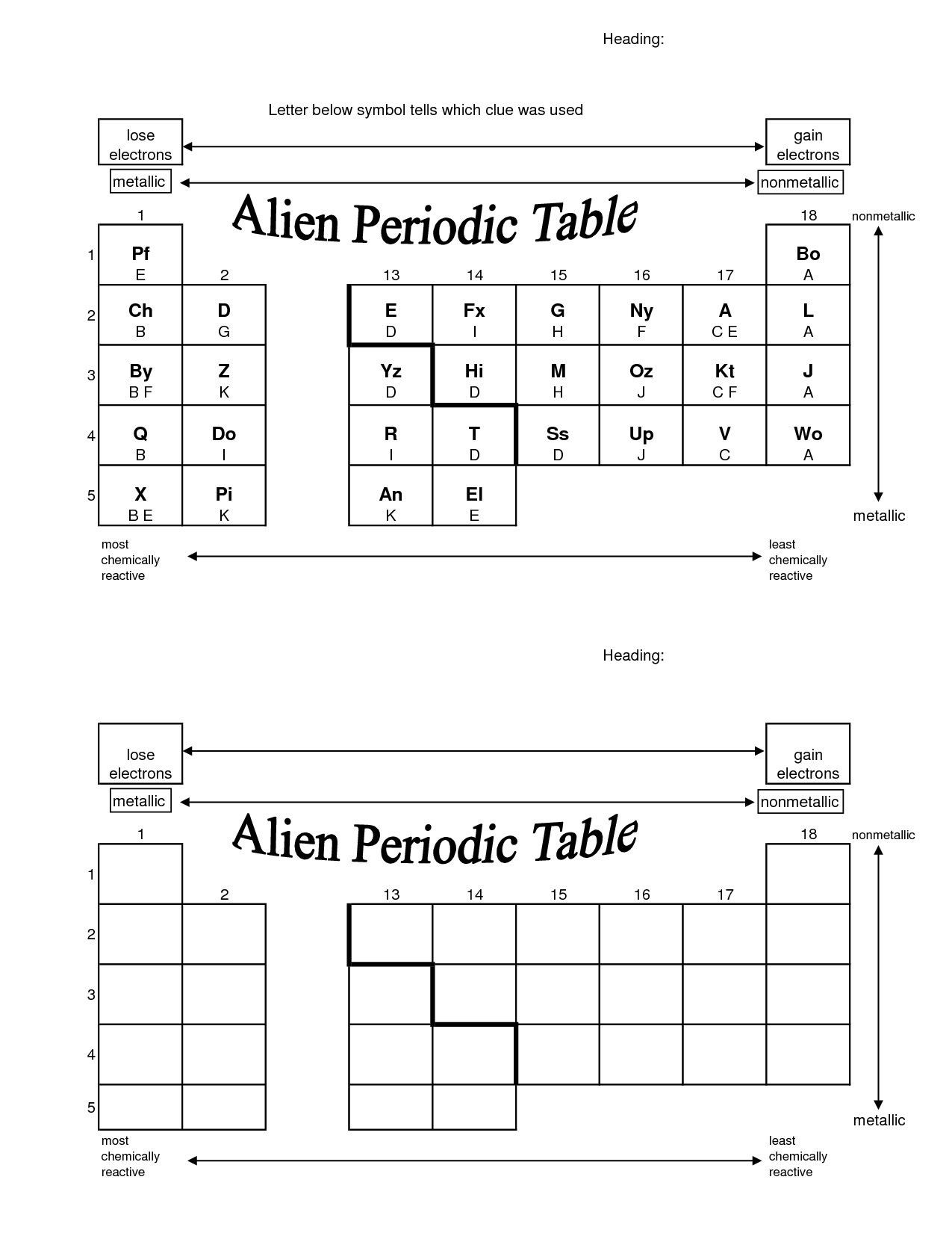 Periodic Table Puzzle Worksheet Answers Unique Periodic Table Quiz Doc Tablepriodic Priodic