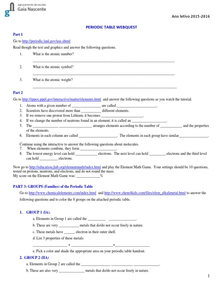 Periodic Table Webquest Worksheet Answers Periodic Table Webquest 2 Periodic Table