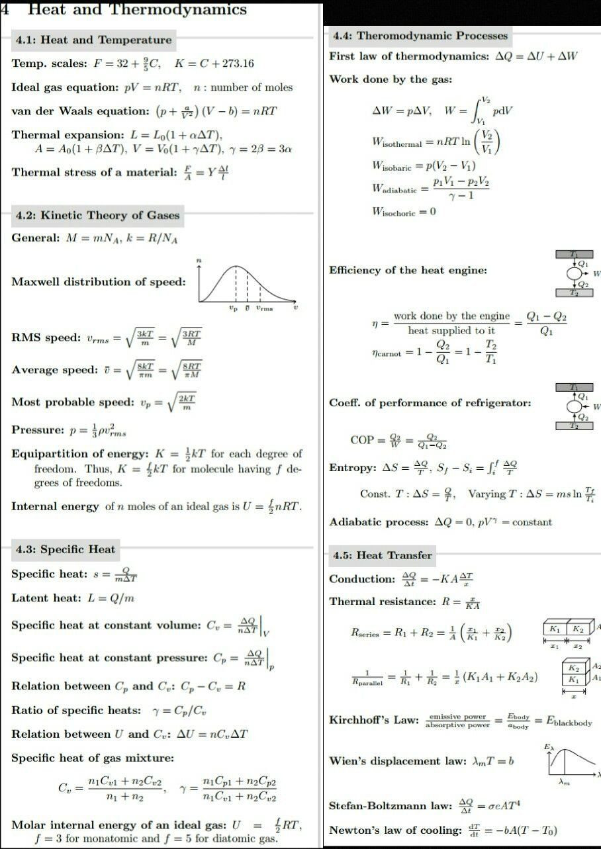 Photoelectron Spectroscopy Worksheet Answers Electron Spectroscopy Worksheet Answers 92 Best Ap Chem