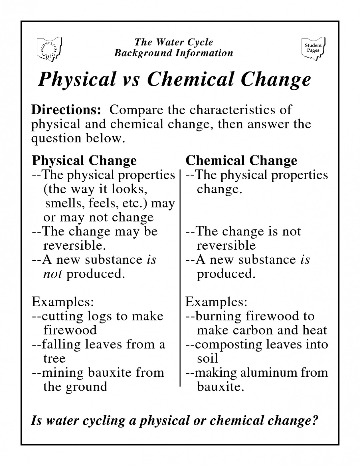 Physical Vs Chemical Changes Worksheet Science Physical Properties Worksheet