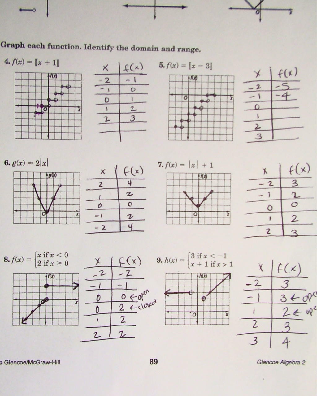 Piecewise Functions Word Problems Worksheet Honors Precalc