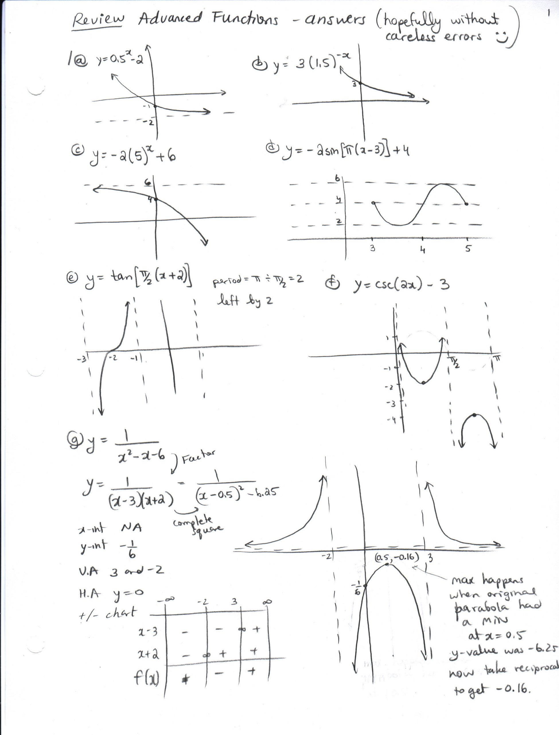 Piecewise Functions Word Problems Worksheet Mrsk