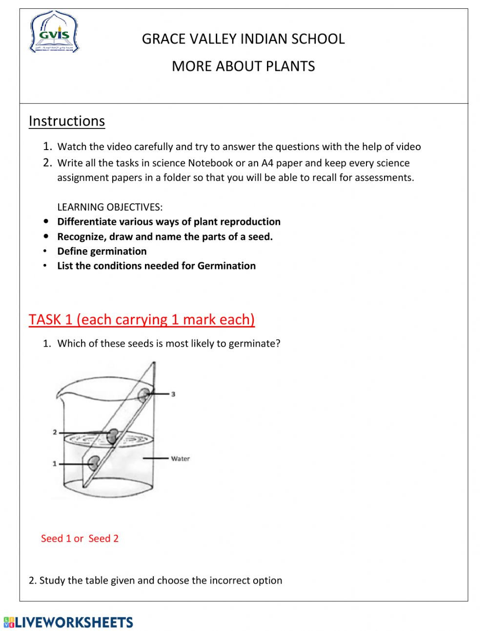 Plant Reproduction Worksheet Answers Plant Reproduction Interactive Worksheet