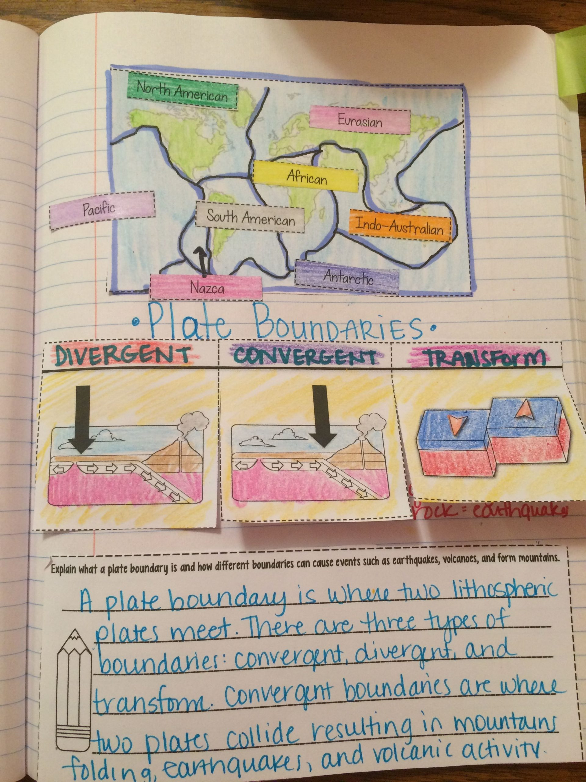 Plate Tectonic Worksheet Answers Plate Tectonics Plate Boundaries Convergent Divergent
