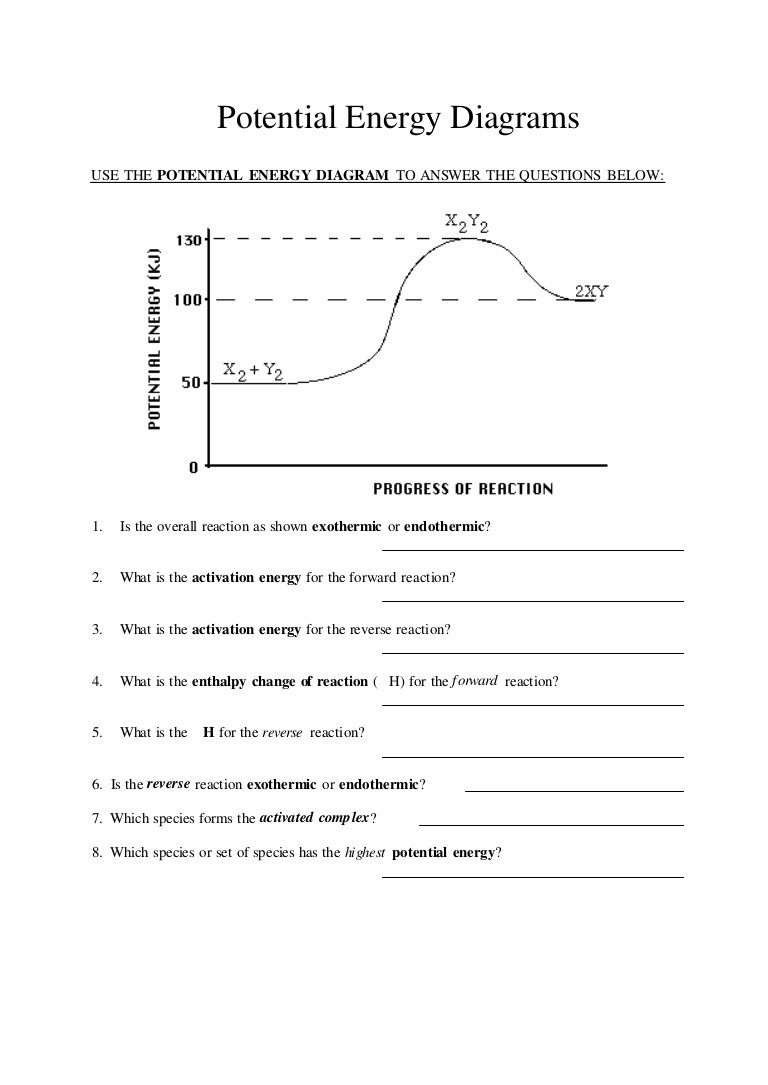 Potential Versus Kinetic Energy Worksheet Potential Energy Diagram Worksheet 2
