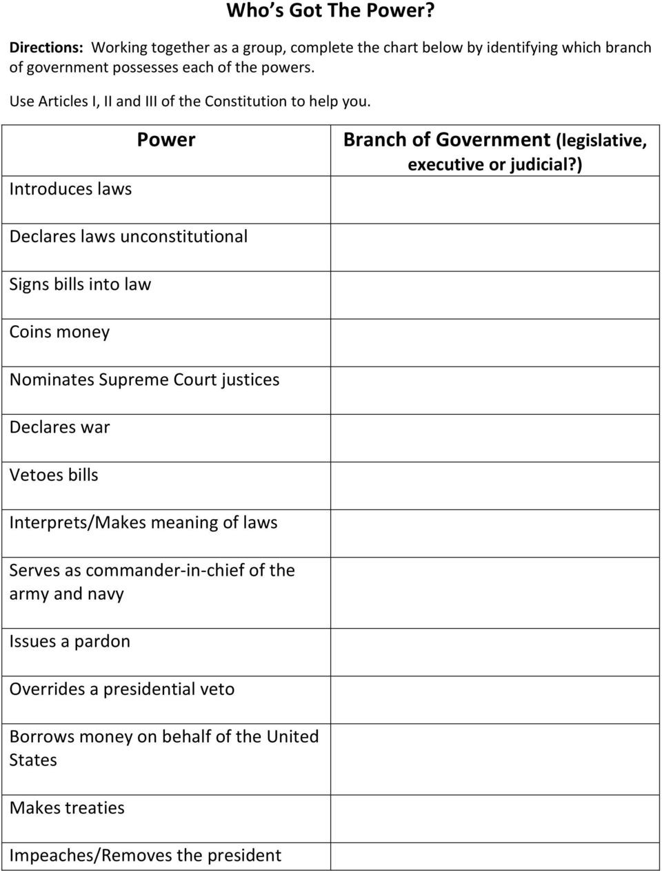 Powers Of Congress Worksheet Activity Separation Of Powers who S Got the Power Pdf