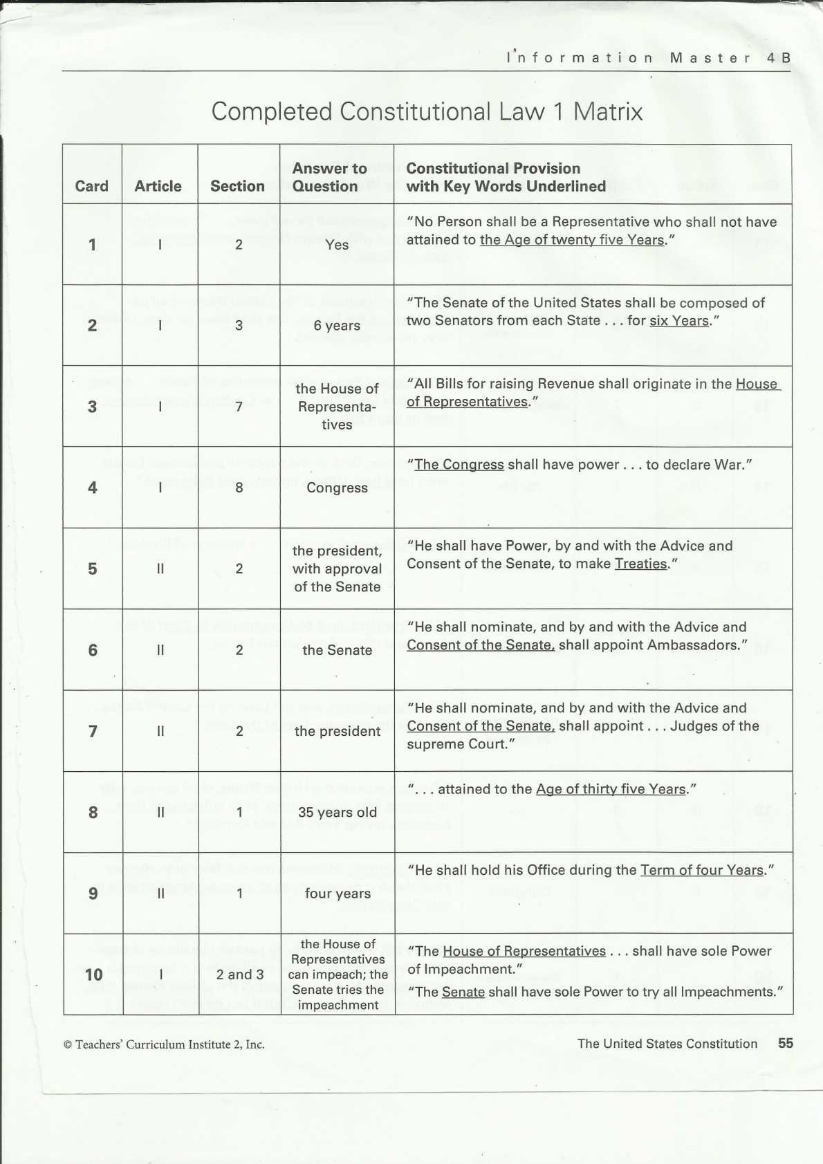 Powers Of Congress Worksheet Awesome Constitution Worksheet Answers