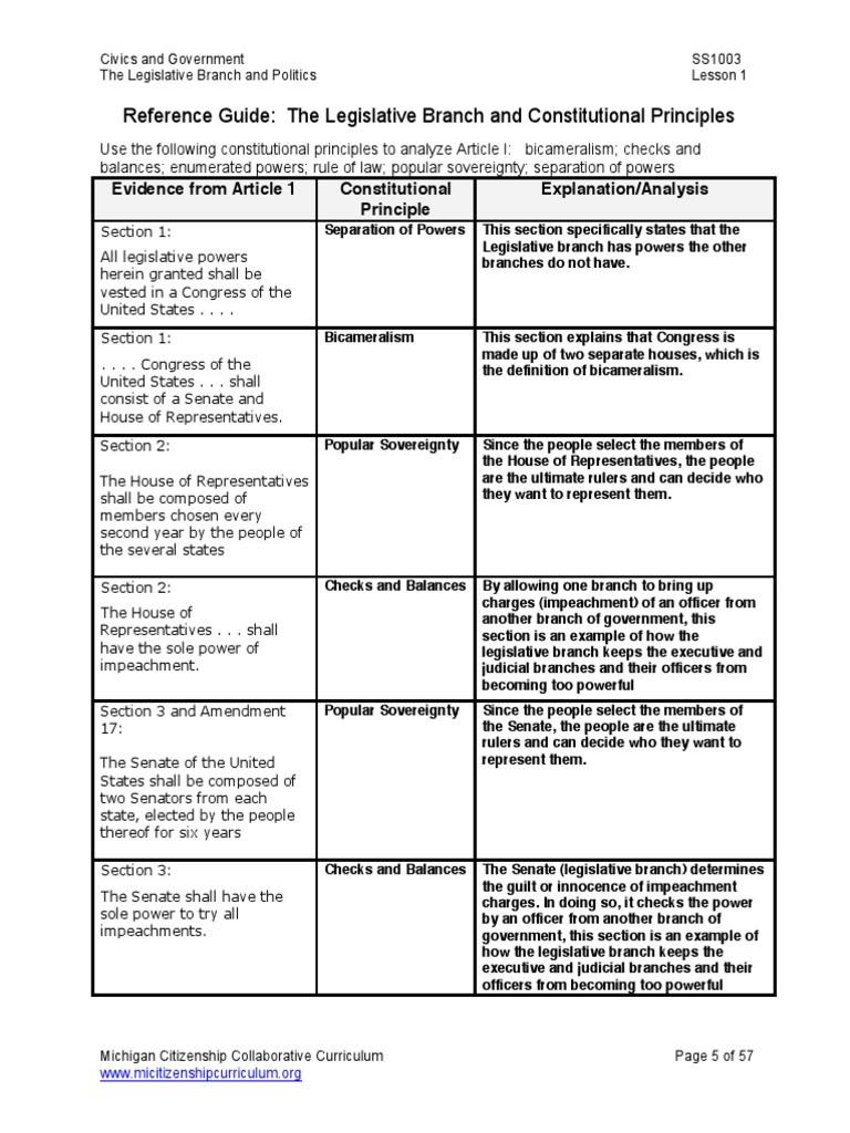 Powers Of Congress Worksheet Unit Plan Packet Teacher Material