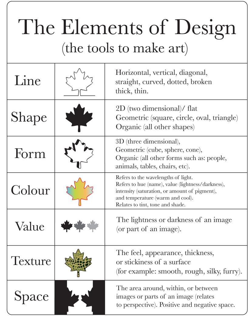 Principles Of Design Worksheet 10 Principles Design Graphic Design Principles