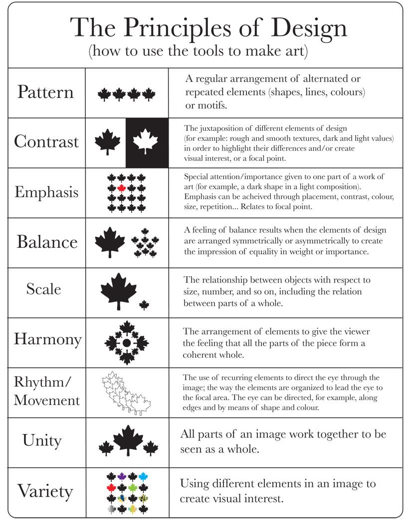 post principles of design worksheet