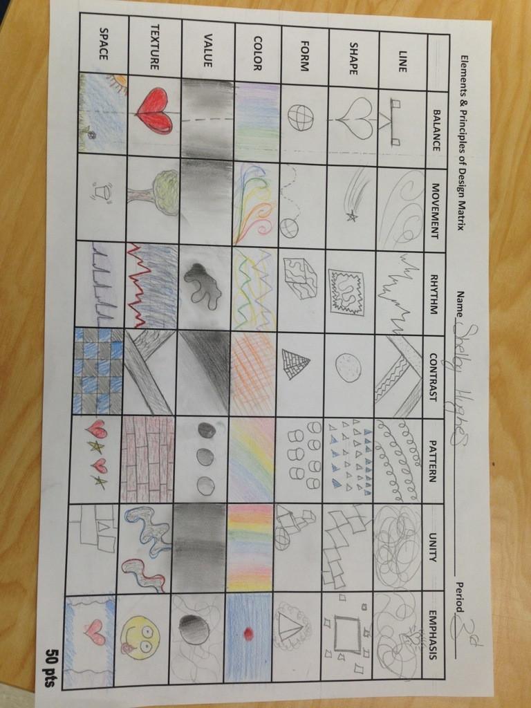 Principles Of Design Worksheet Design Matrix