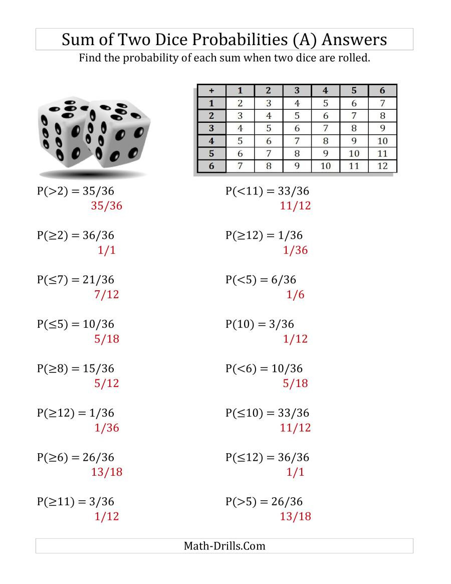 probability two dice table 001 pin2