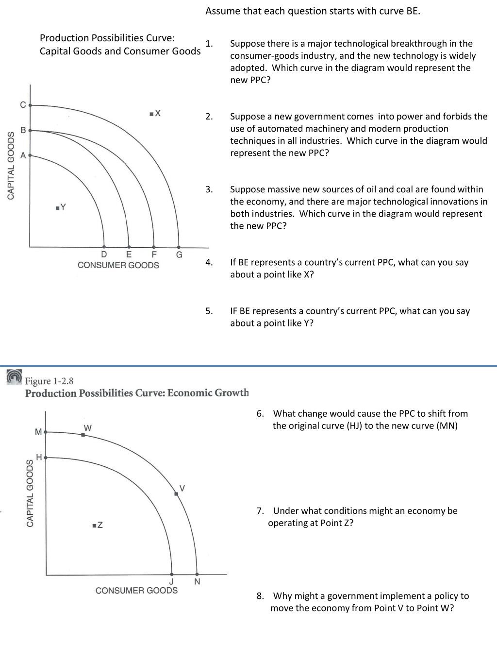 Production Possibilities Curve Worksheet Answers Production Possibilities Frontier Worksheets