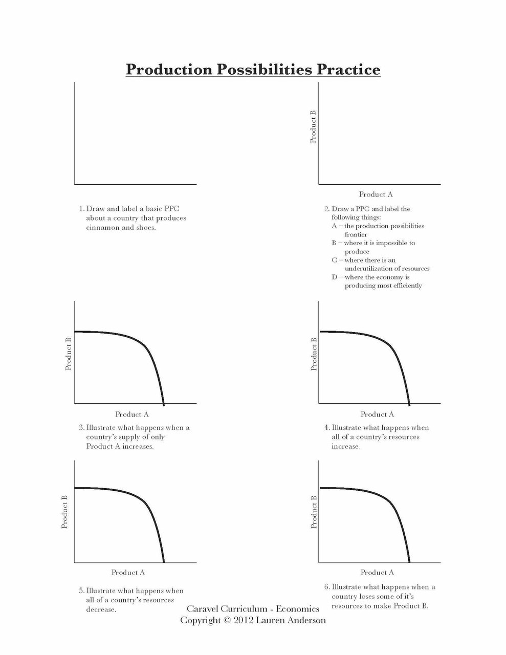 Production Possibilities Curve Worksheet Answers Production Possibilities Instructional Videos Guided Notes and Worksheet