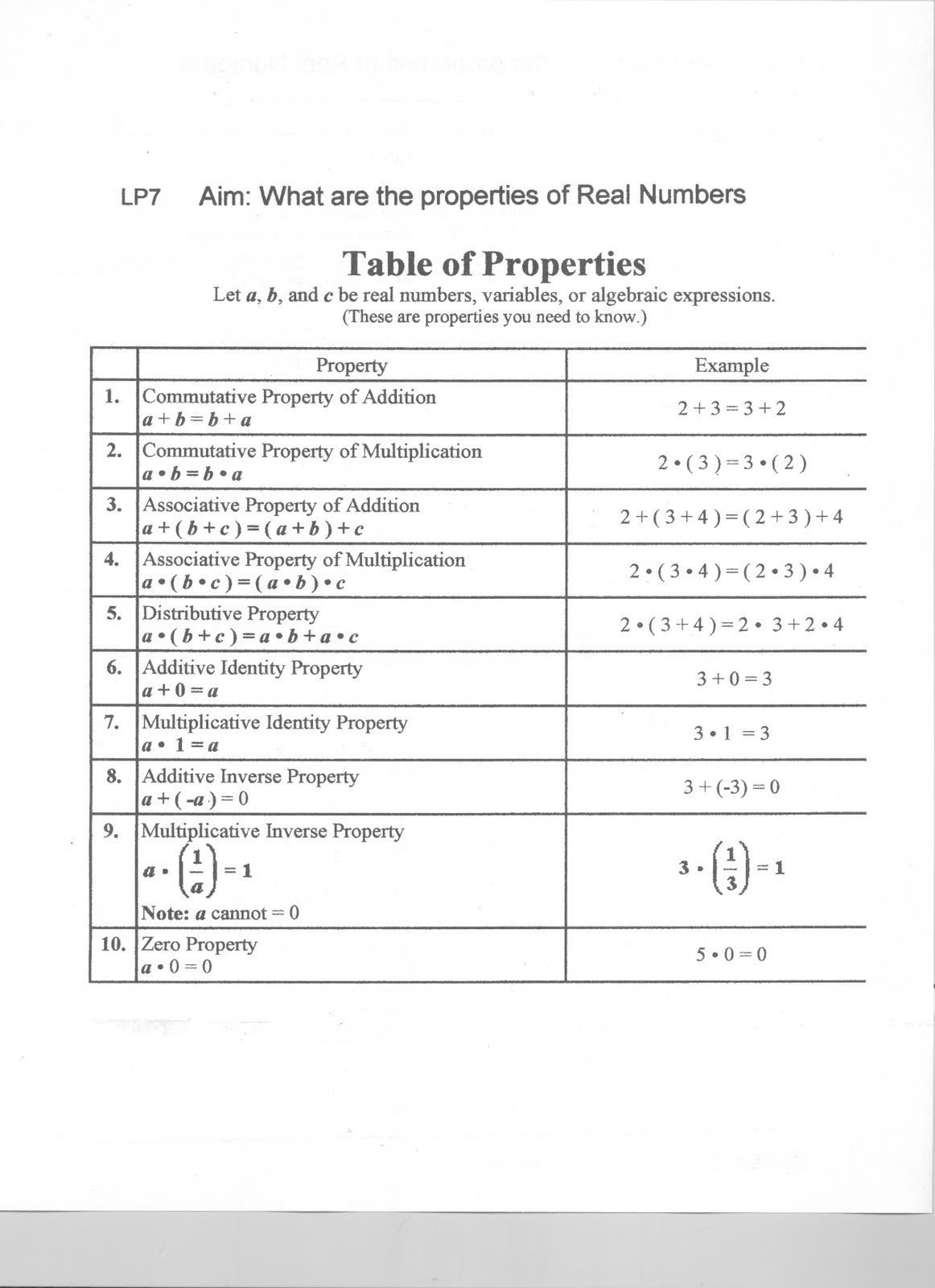 Properties Of Real Numbers Worksheet Mr Napoli S Algebra Aim What are the Properties Of Real