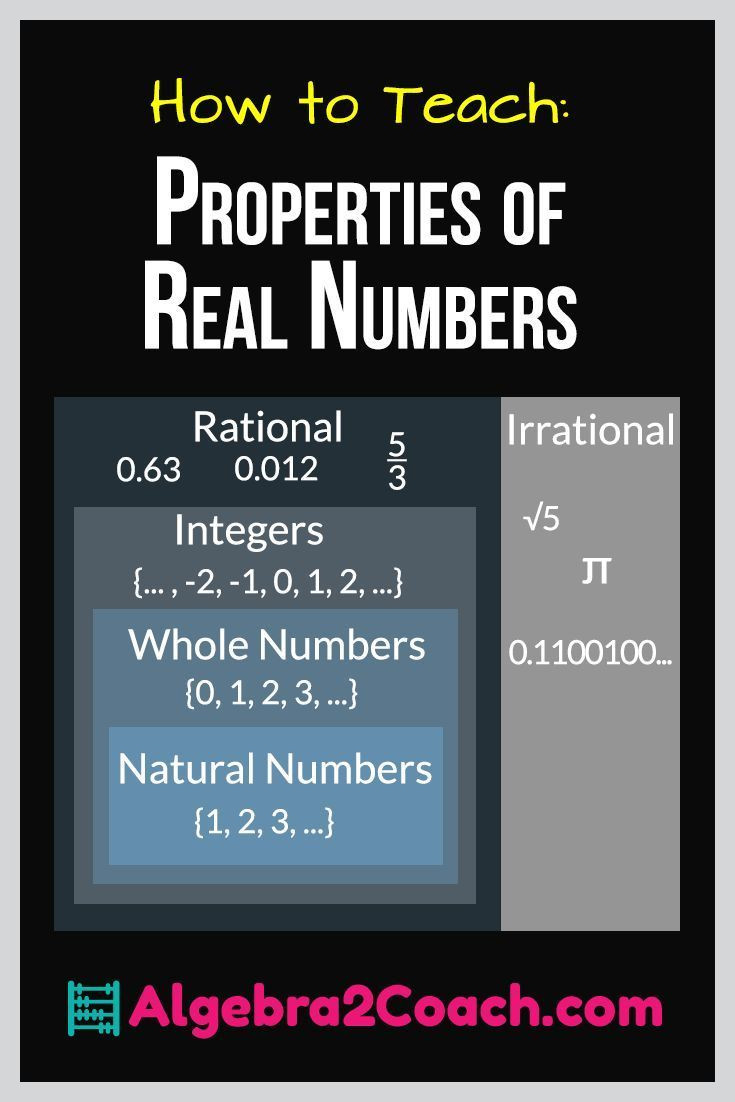 Properties Of Real Numbers Worksheet Properties Of Real Numbers Worksheets ⋆ Algebra2coach