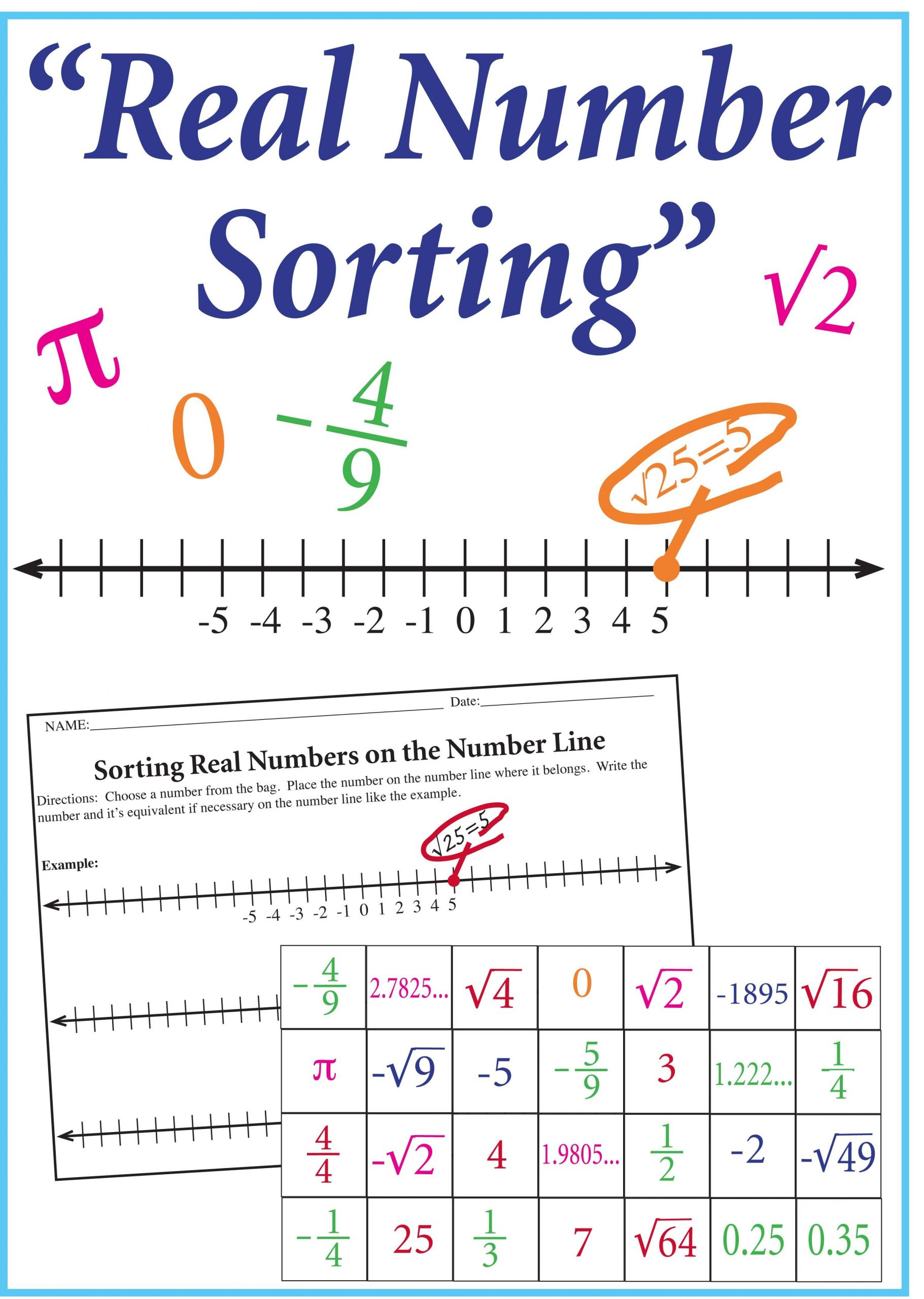 Properties Of Real Numbers Worksheet Real Number System sorting Challenge Activity