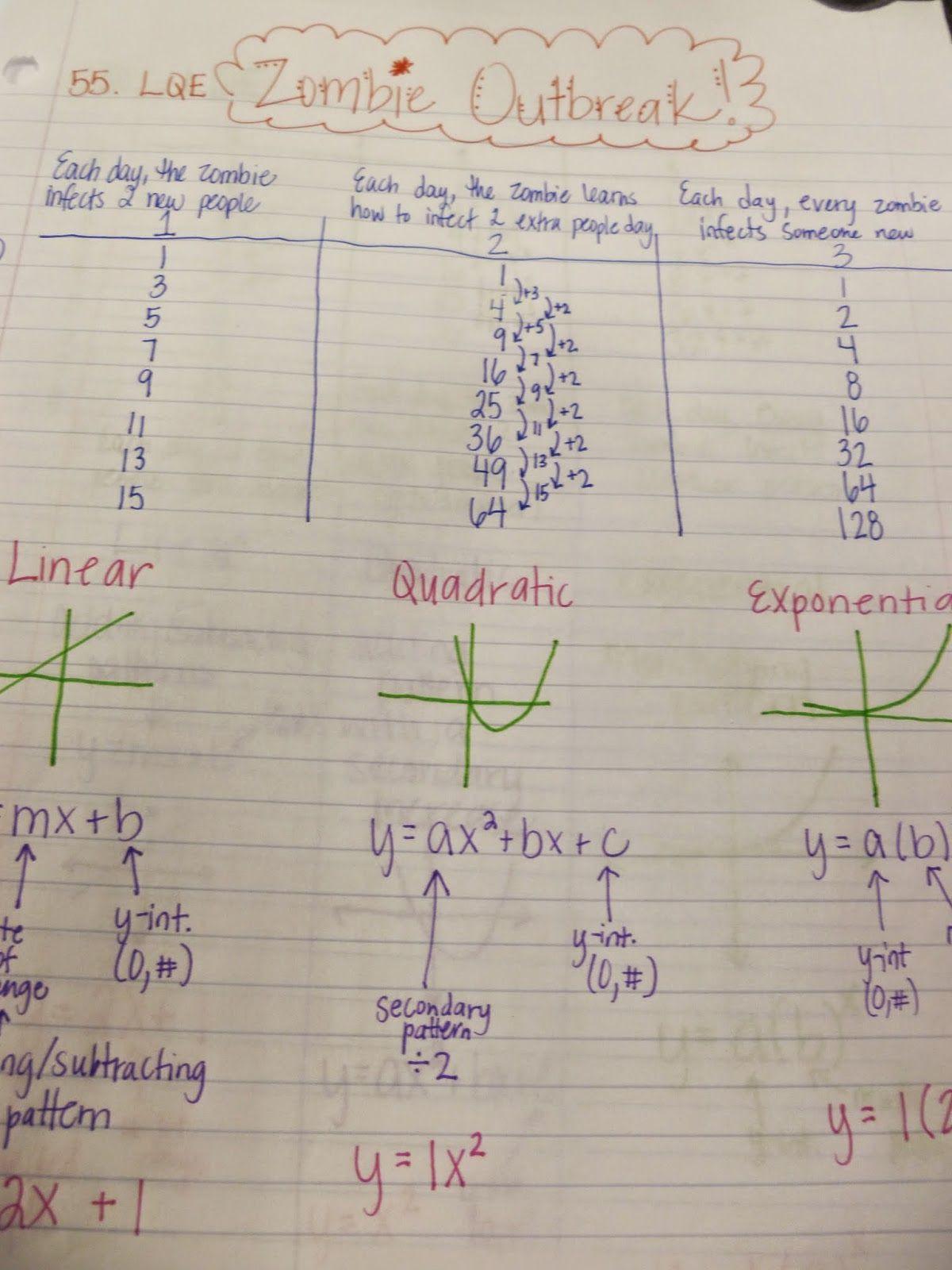 Quadratic Functions Worksheet Answers Friday Freebies Paring Linear Quadratic Exponential