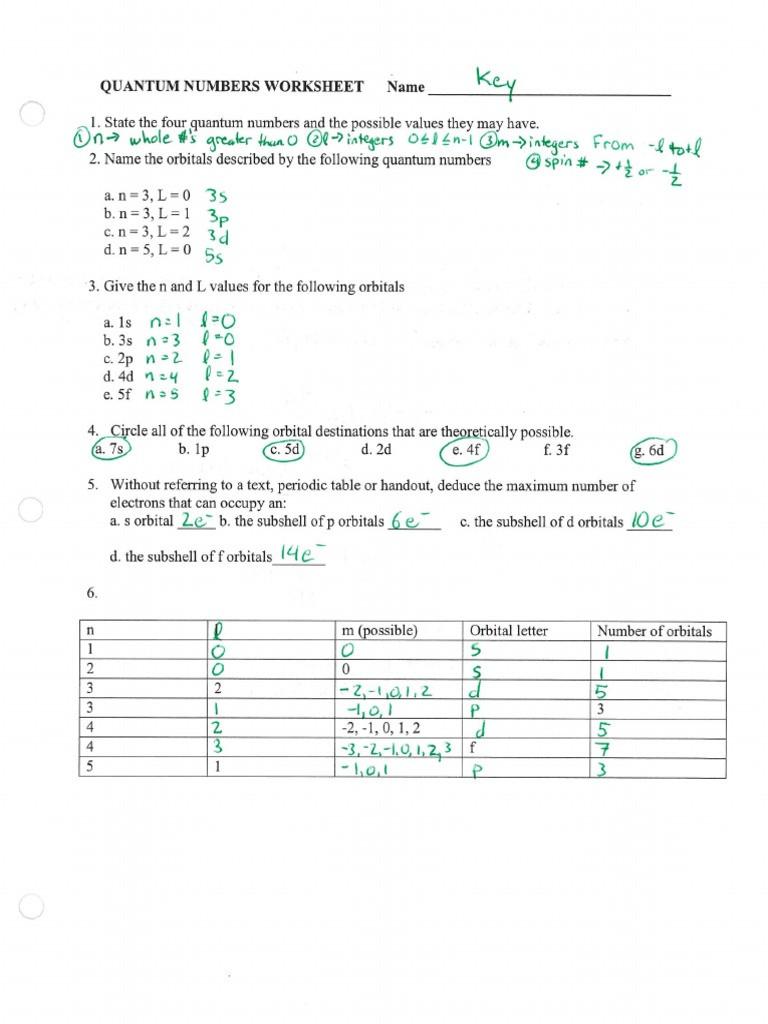 Quantum Numbers Practice Worksheet Answerkey Quantum Practice 2 Pdf