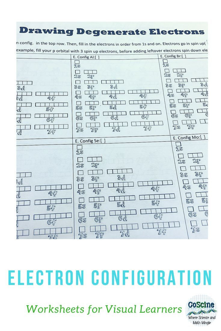 Quantum Numbers Practice Worksheet Drawing Electron Configurations