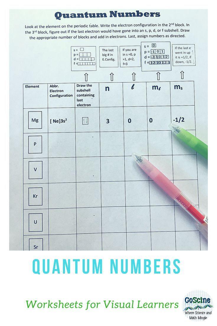 Quantum Numbers Practice Worksheet Go This Worksheet for the Easiest Way to Teach Spdf