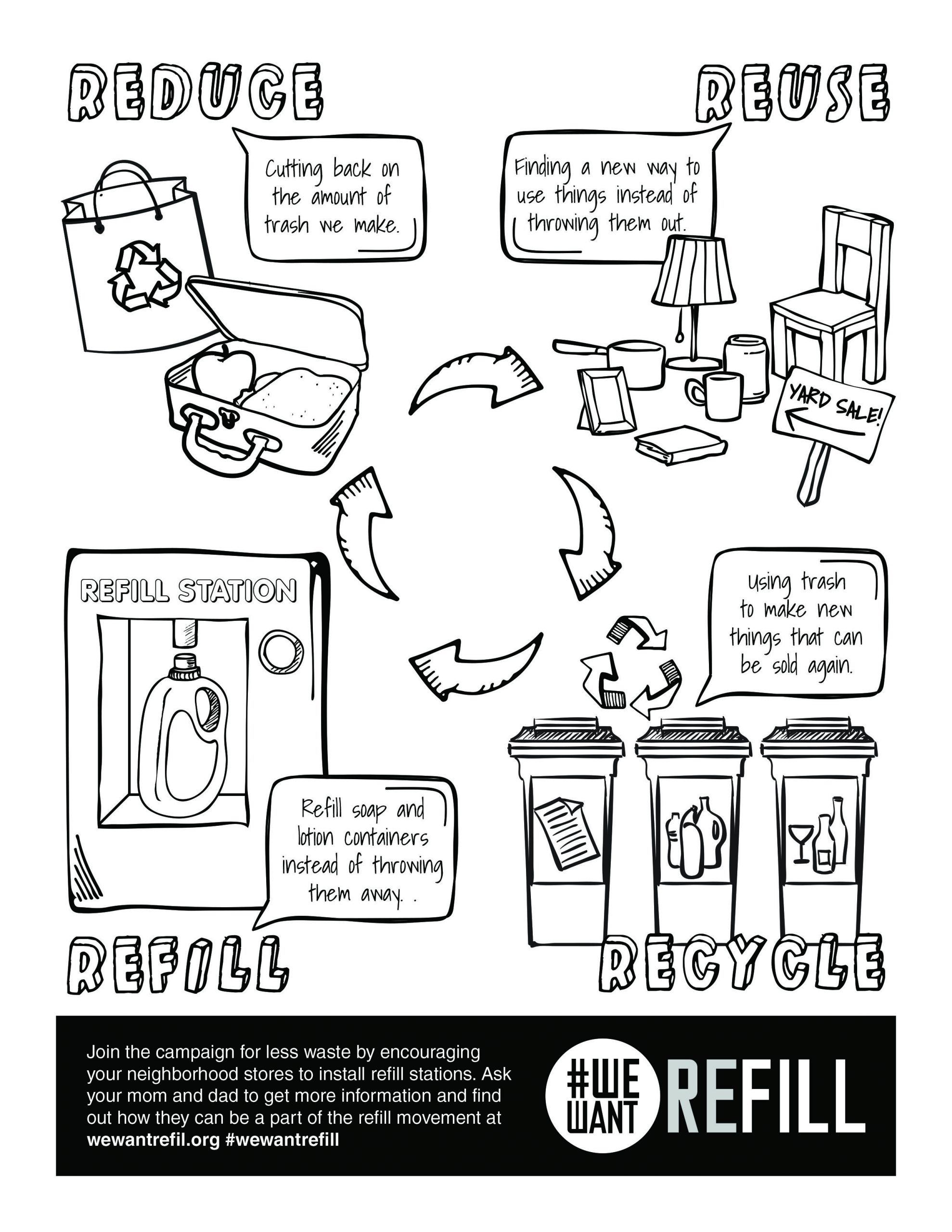 Reduce Reuse Recycle Worksheet Free Downloadable Coloring Page for Kids We Want Refill