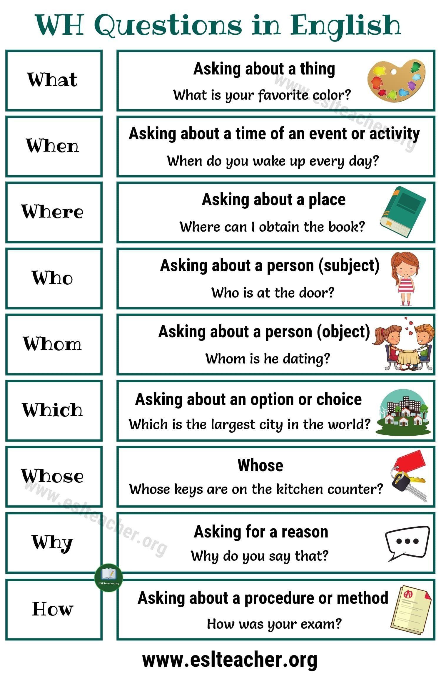 Relative Dating Worksheet Answer Key | Worksheet for Education