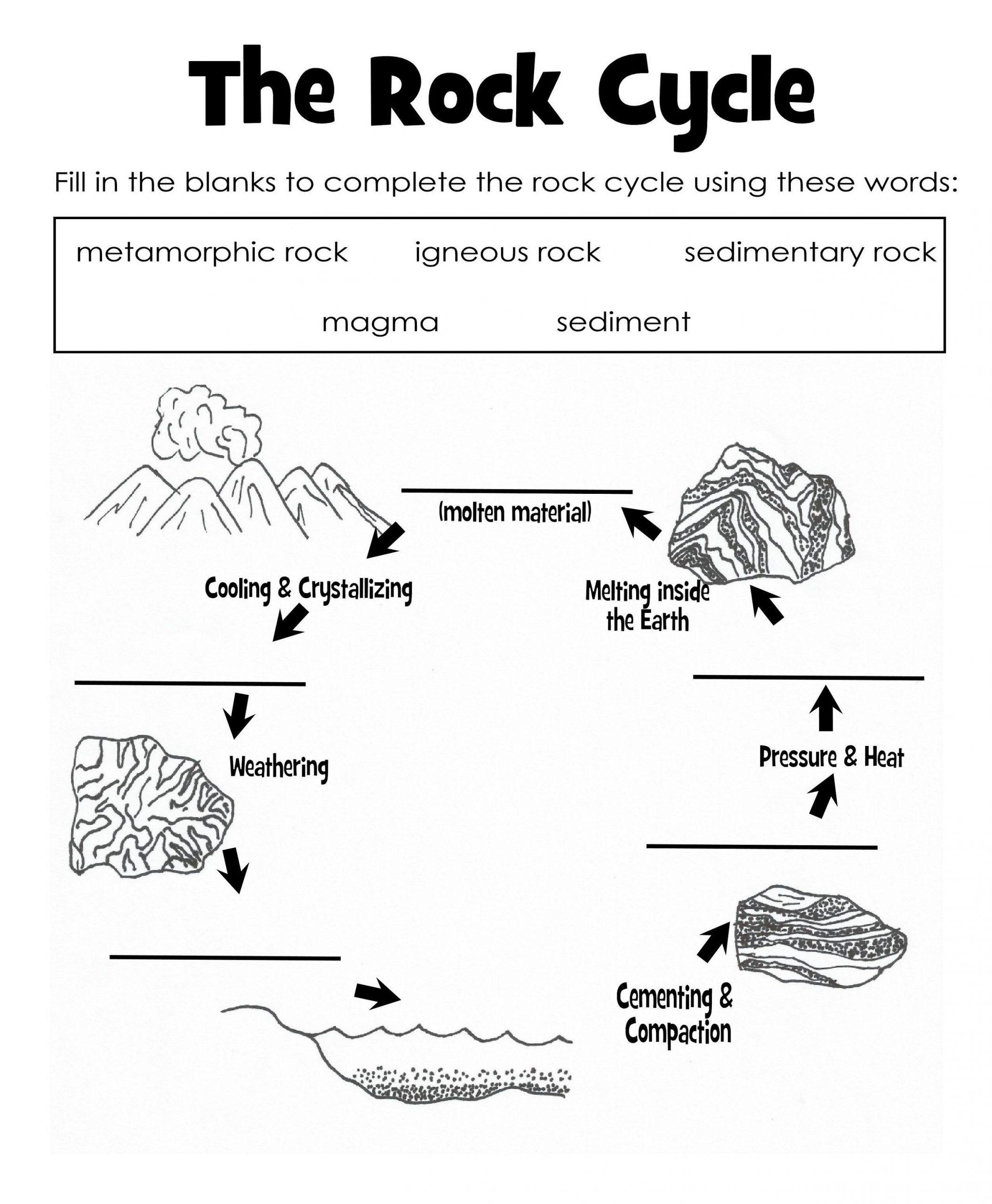 Rock Cycle Diagram Worksheet the Rock Cycle Diagram Worksheet Label