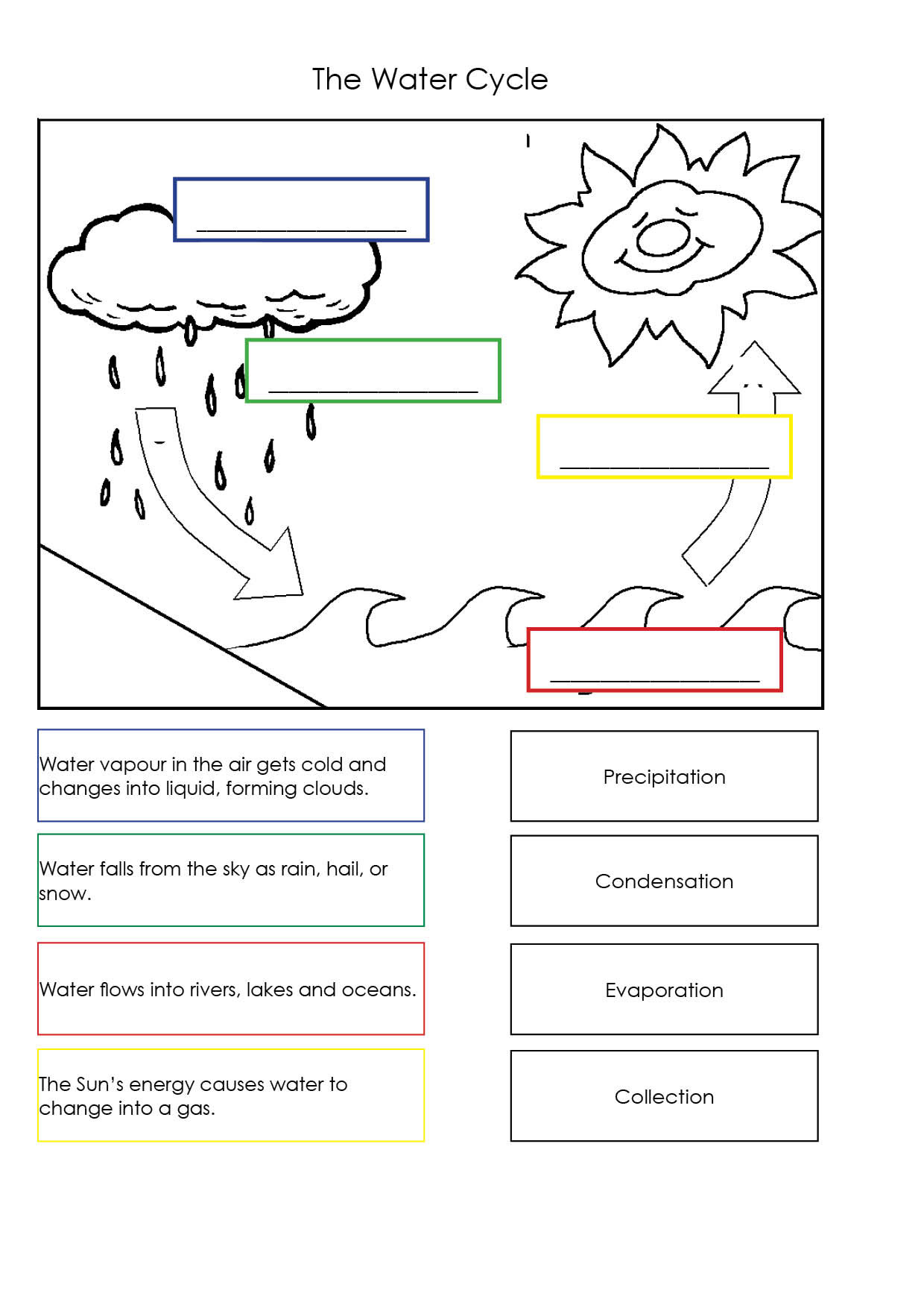 Rock Cycle Diagram Worksheet Water In Our World Science Unit for Grade Australian Year