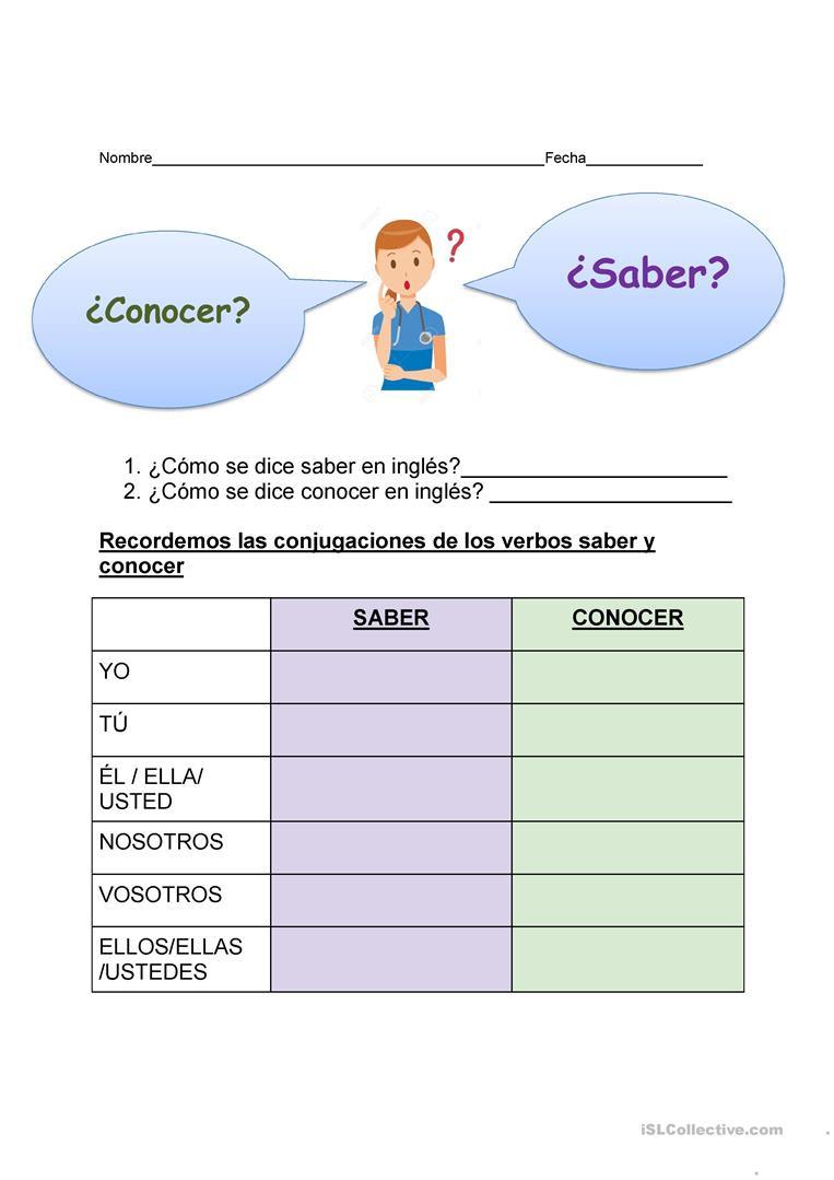 Saber Vs Conocer Worksheet Saber Vs Conocer Español Ele Hojas De Trabajo