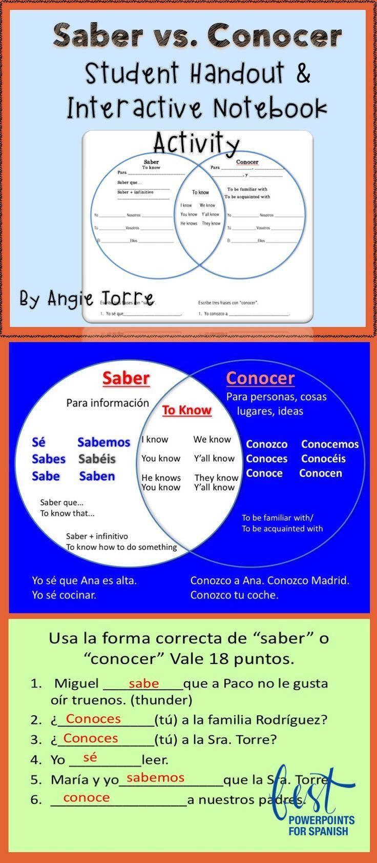 Saber Vs Conocer Worksheet Spanish Saber and Conocer Interactive Notebook Activity and