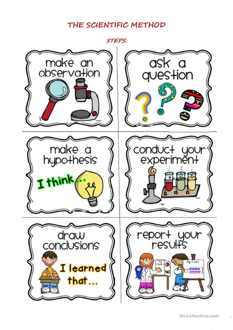 Scientific Method Steps Worksheet Clil the Scientific Method theory Steps and Template