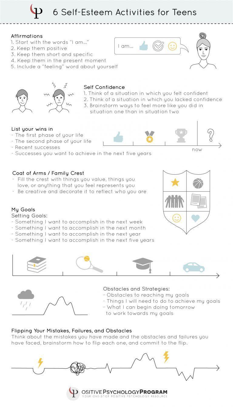 Self Esteem Worksheet for Adults Self Esteem Activities Teens