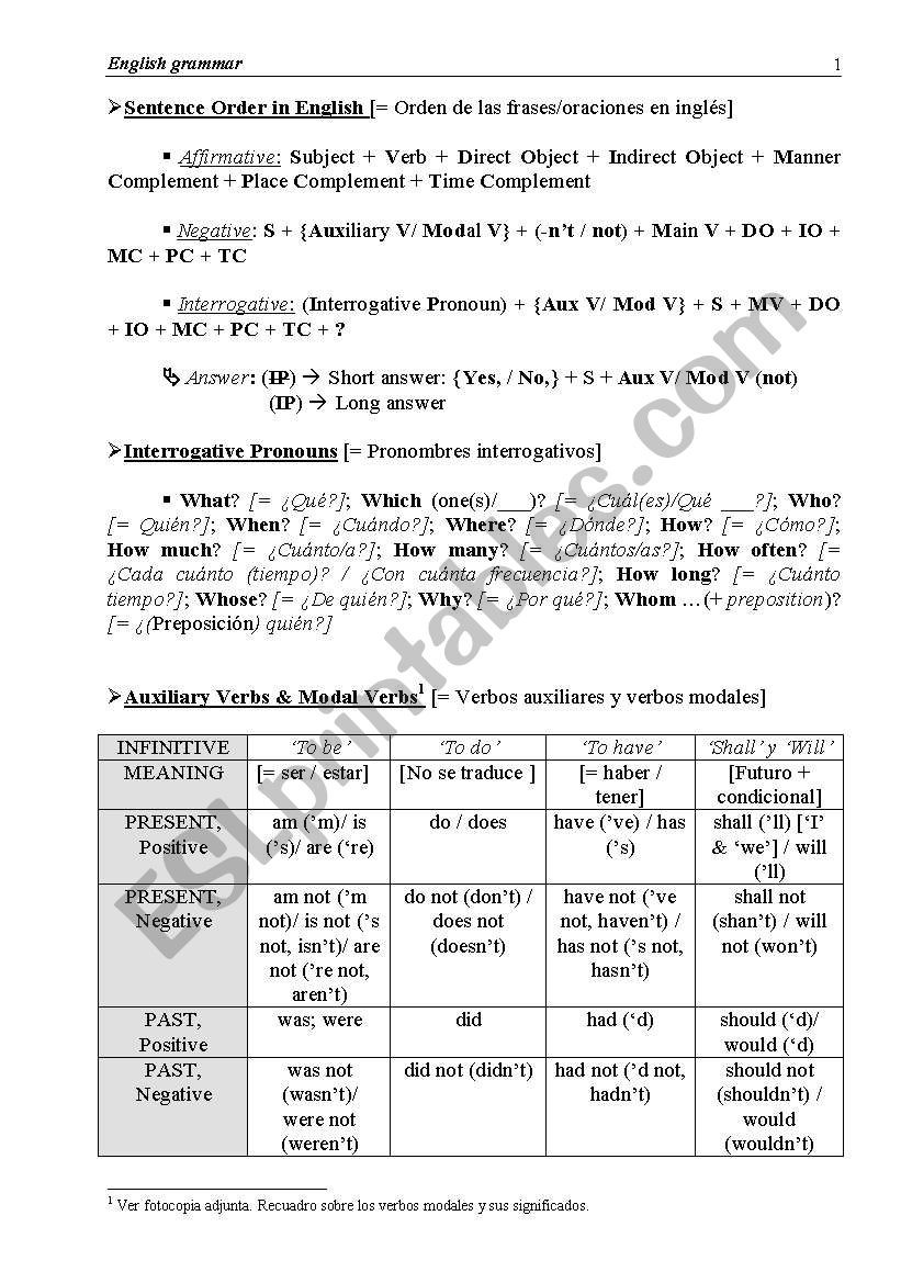 Ser Estar Worksheet Answers Word order Of English Sentences Esl Worksheet by Titus Darius