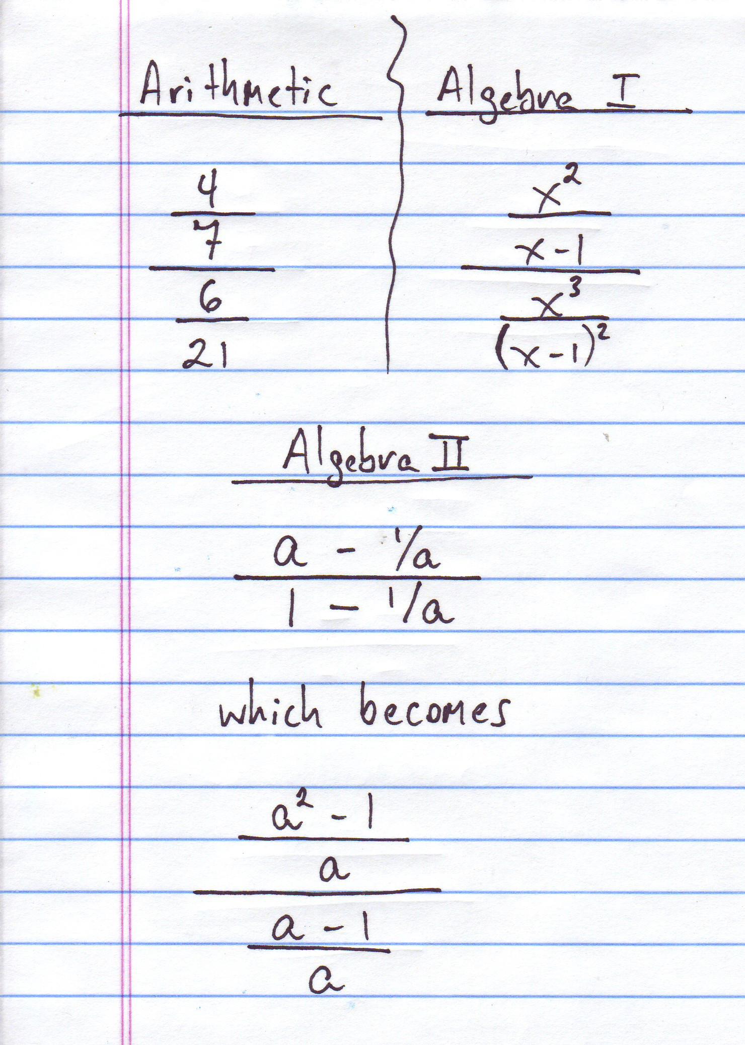 Simplifying Complex Fractions Worksheet Making Math Fun