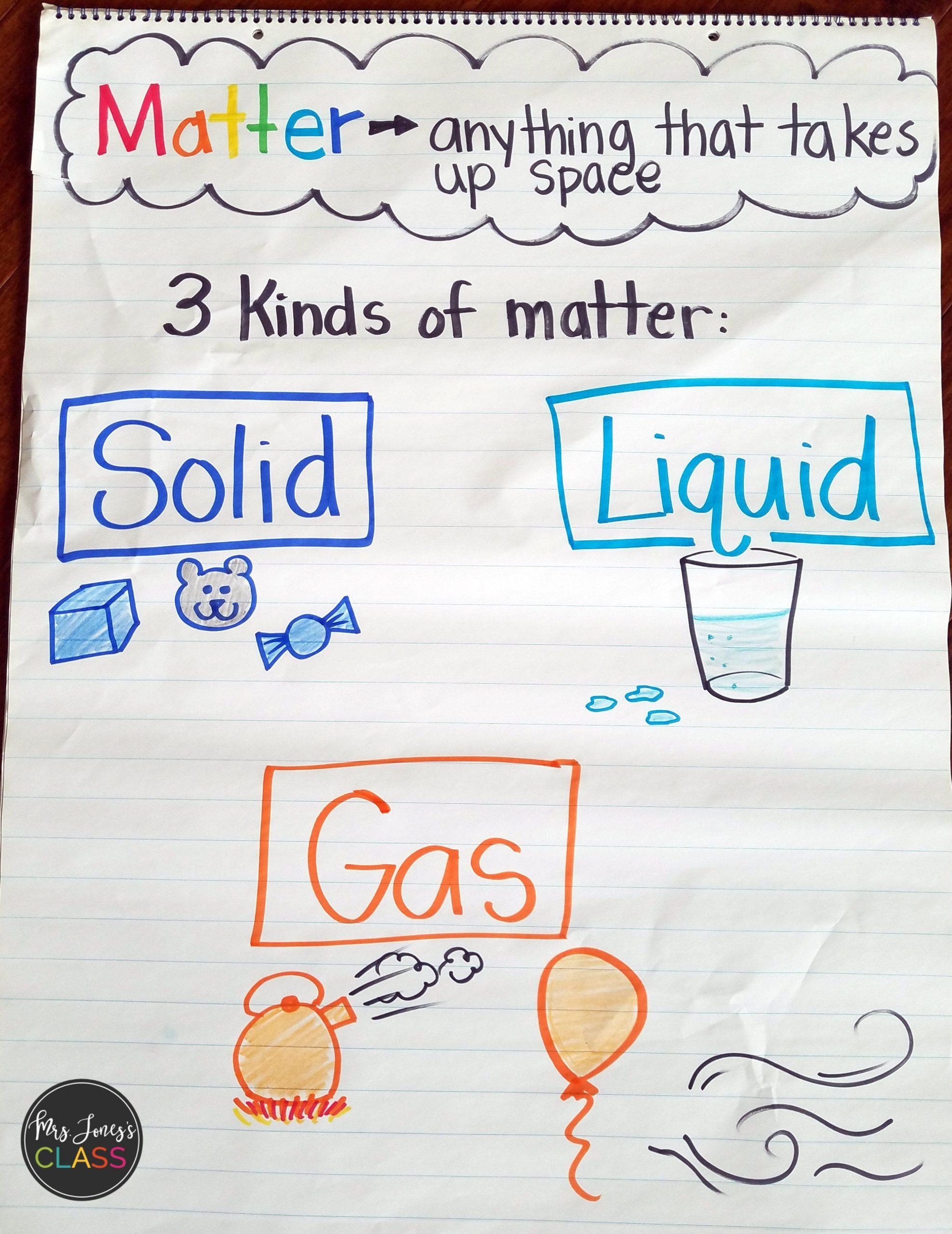 Solid Liquid Gas Worksheet Little Science Thinkers Unit 3 Properties Kindergarten