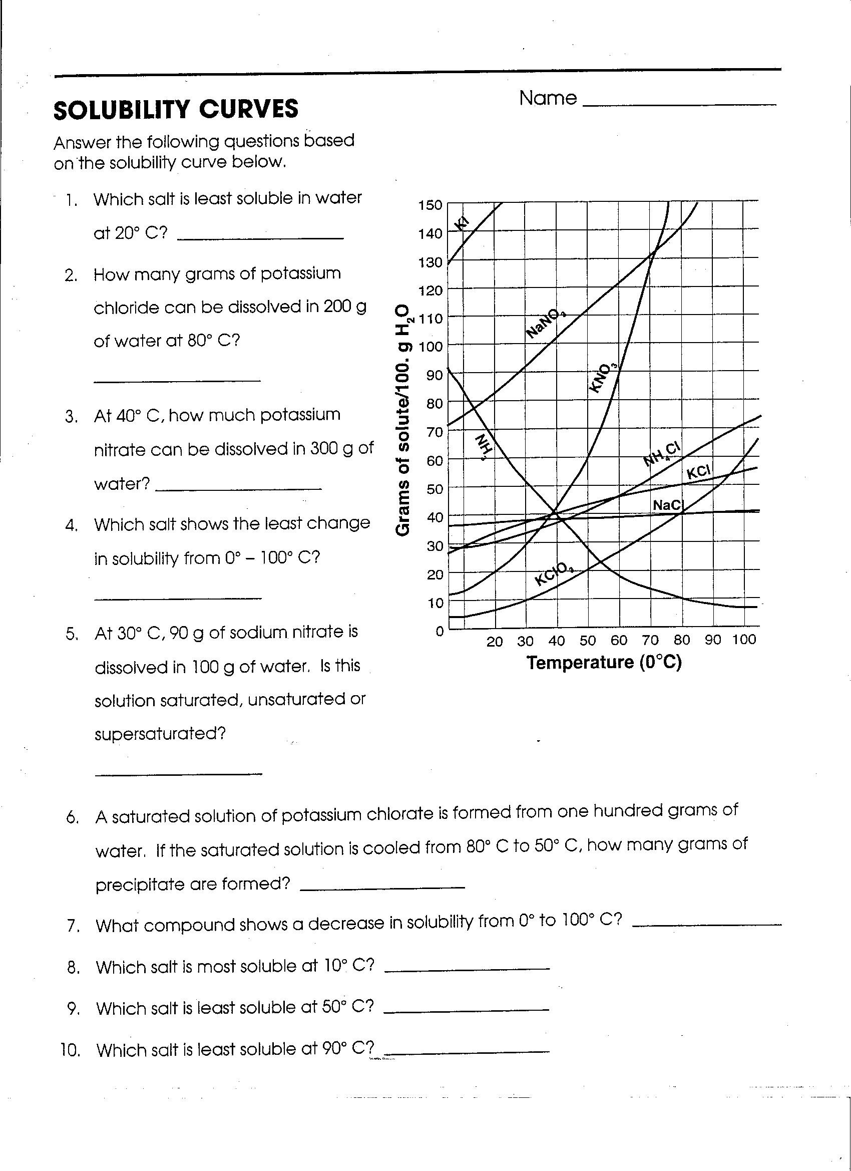 Solubility Graph Worksheet Answers Go Figure Chemistry Worksheet Answers