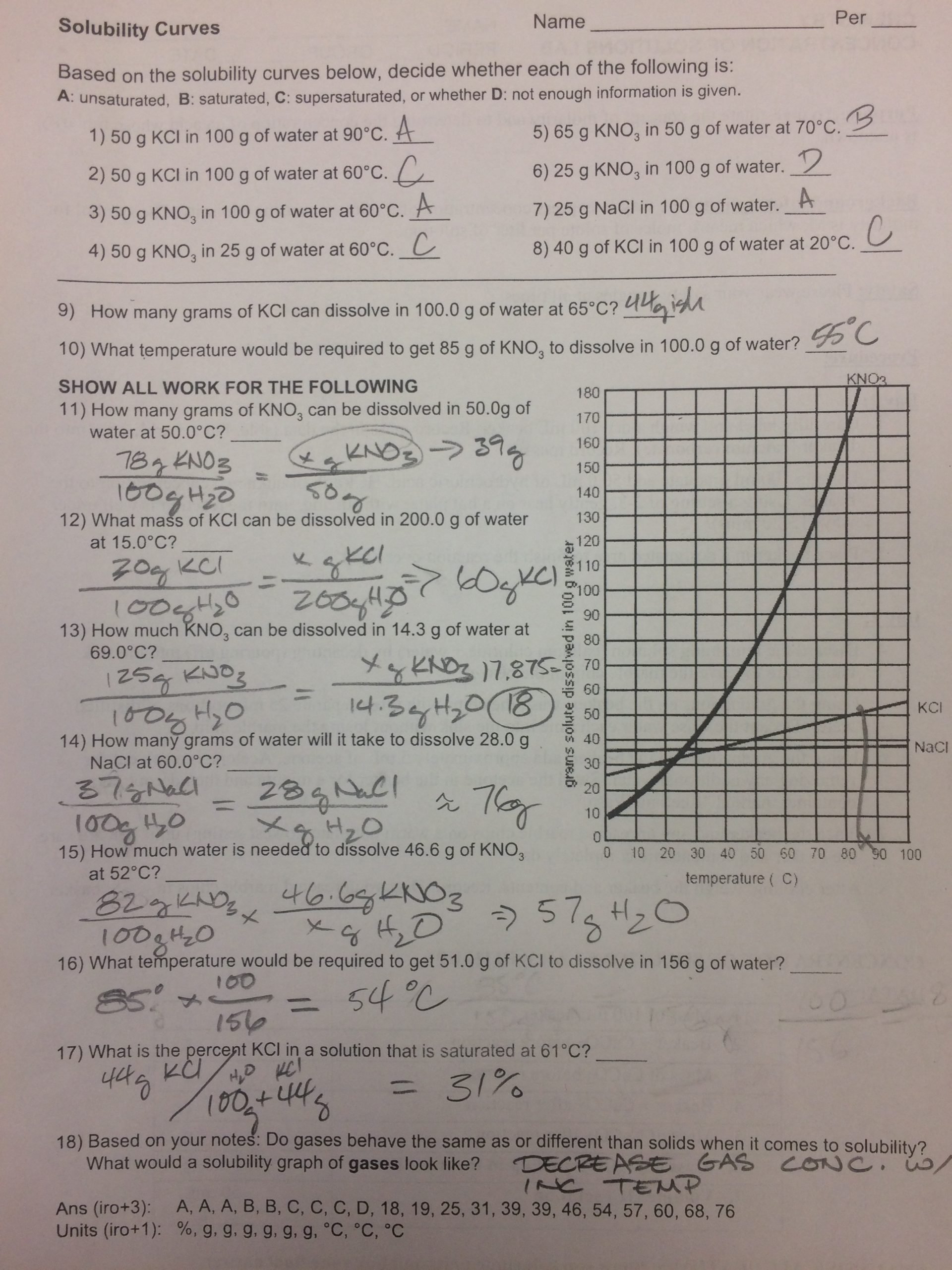 Solubility Graph Worksheet Answers solubility Curves Worksheet Answers