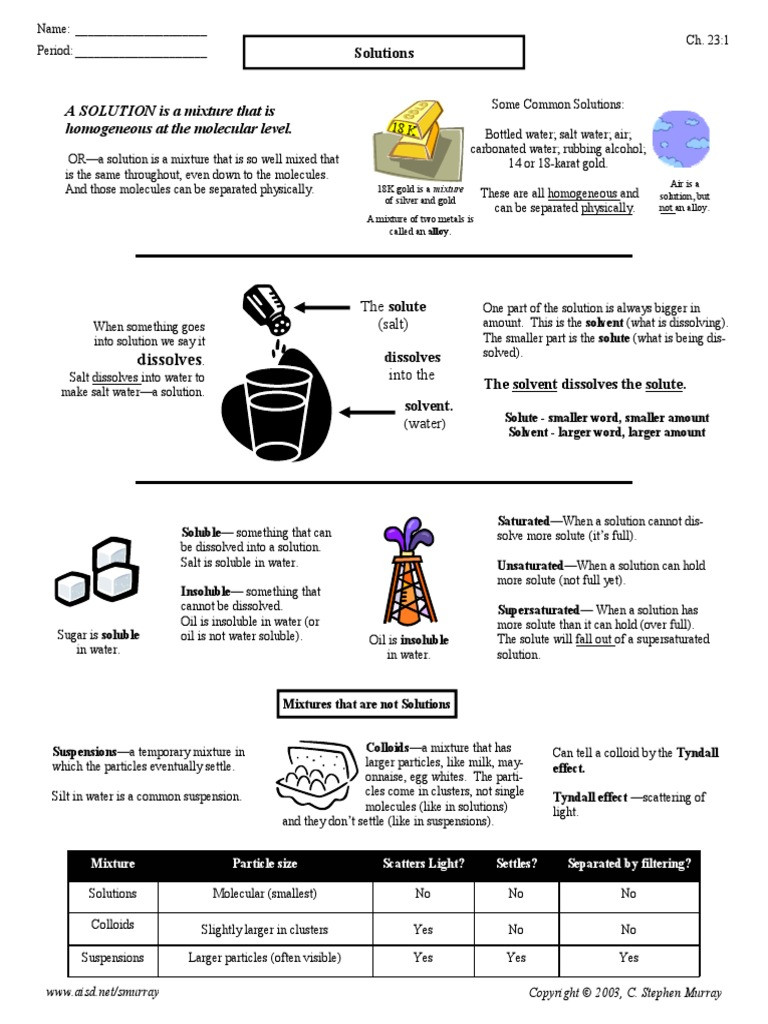 Solutions Colloids and Suspensions Worksheet solutions Ipc solution solubility