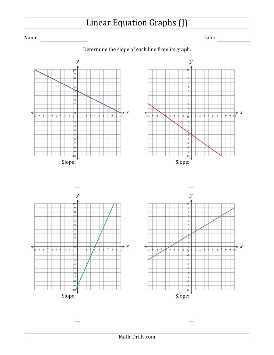 Solving Compound Inequalities Worksheet 100 [ Graphing Inequalities Worksheets ]