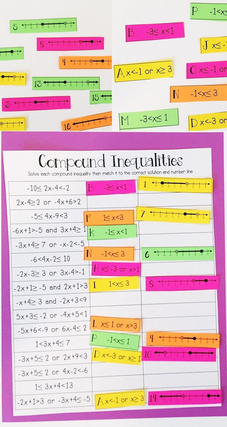 Solving Compound Inequalities Worksheet Pound Inequalities Card Match Activity