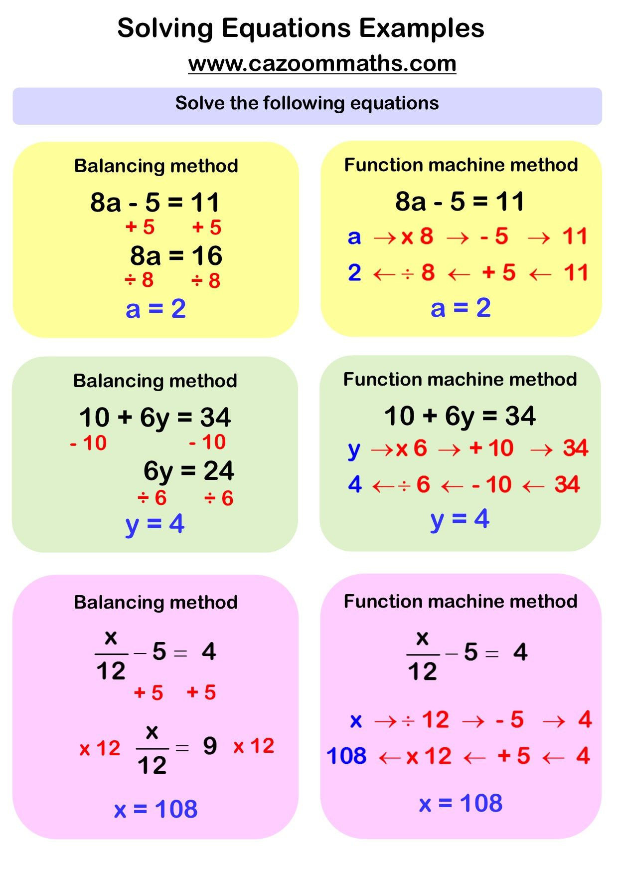 Solving Equations with Fractions Worksheet solving Equations Worksheets