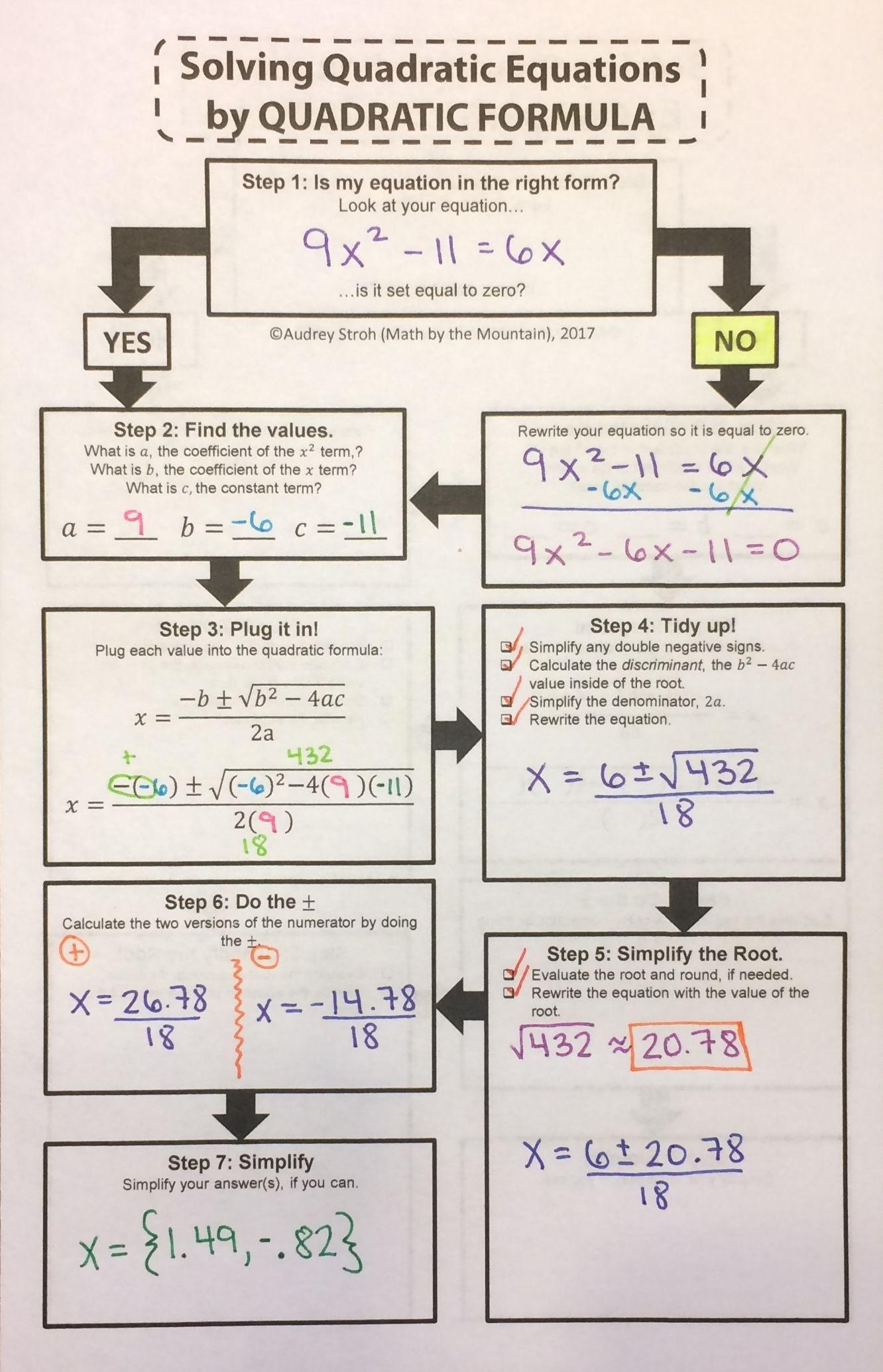 Solving Quadratic Inequalities Worksheet Quadratic Problem solving Worksheets