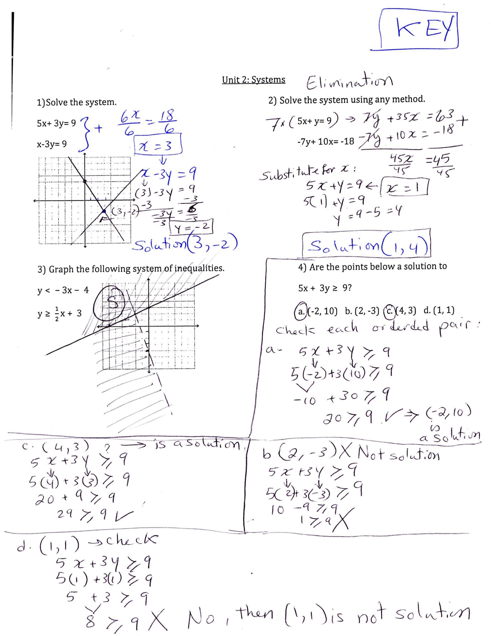 Solving System by Elimination Worksheet Systems Equations Substitution Method Worksheet Answers