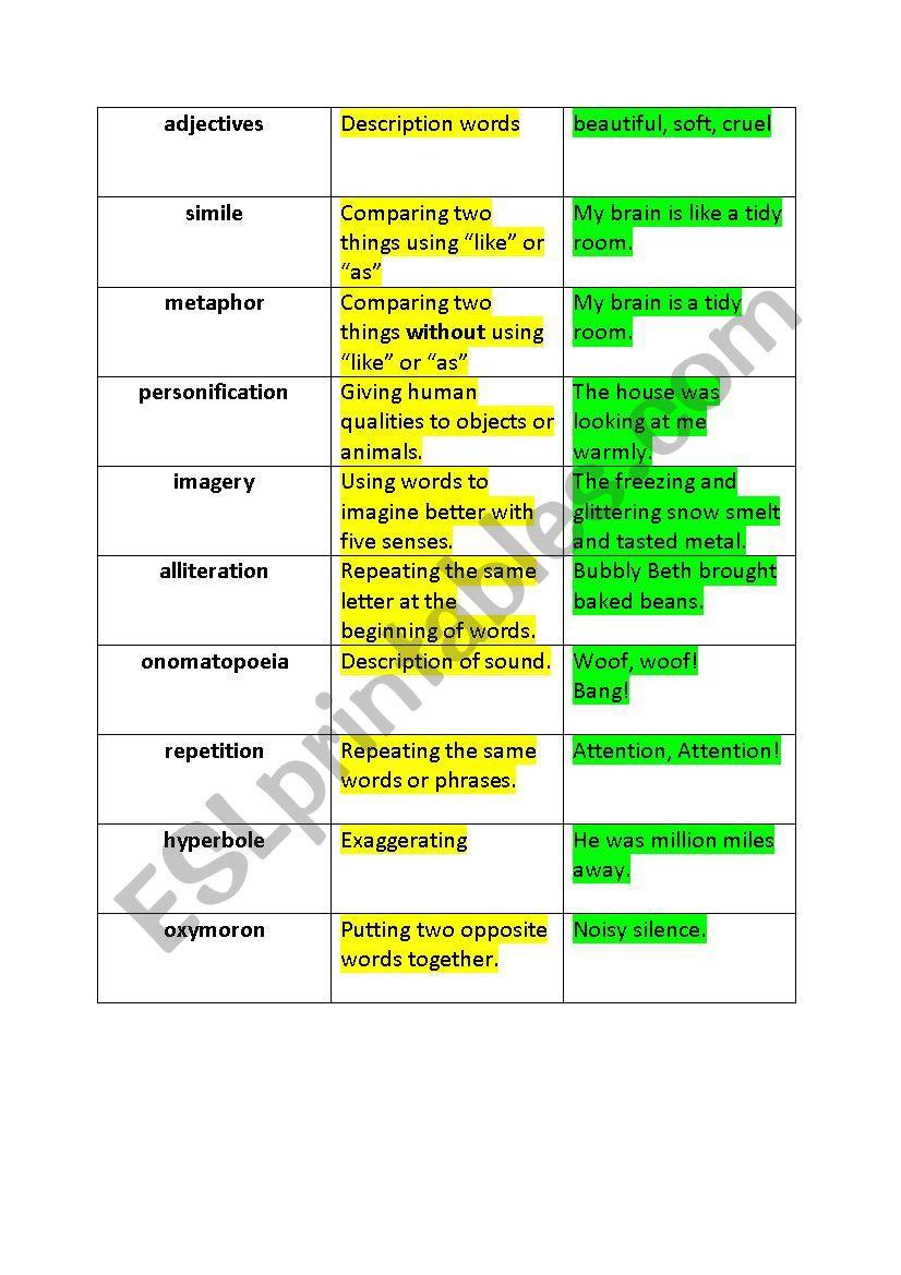 Sound Devices In Poetry Worksheet Poetic Devices Esl Worksheet by Dragun